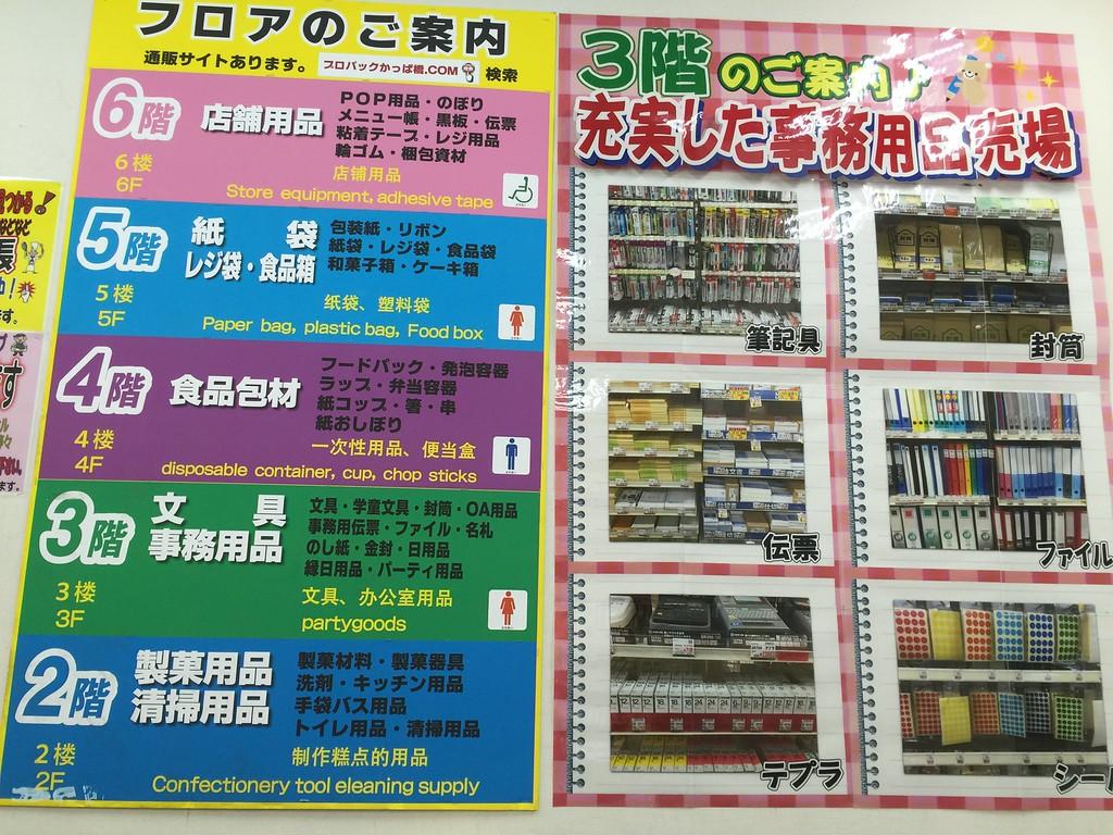 Propack Kappabashi floor guide